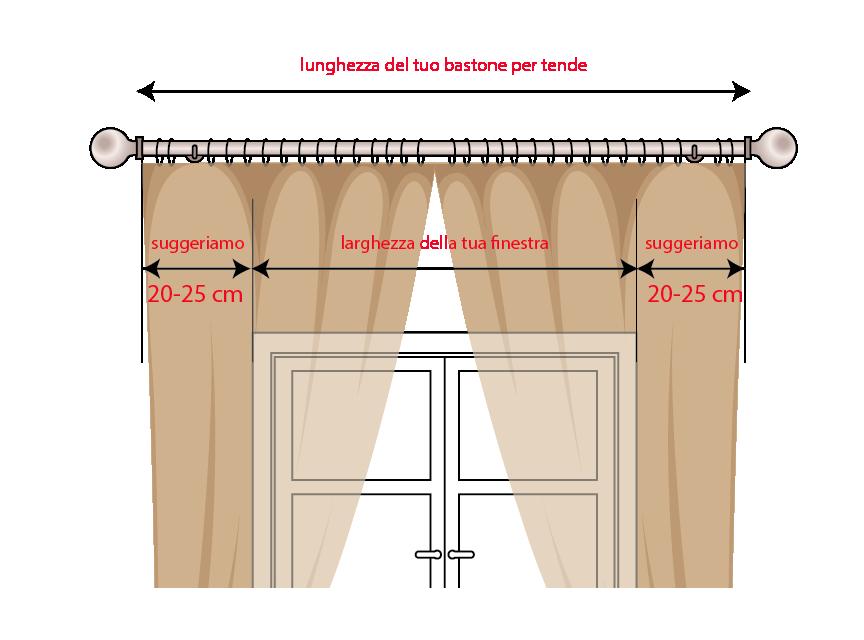 Come misurare la larghezza delle tue tende
